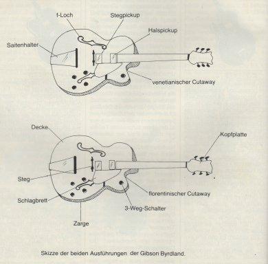 Aktuelle-Musiker-ZeitungNovember1980_30A