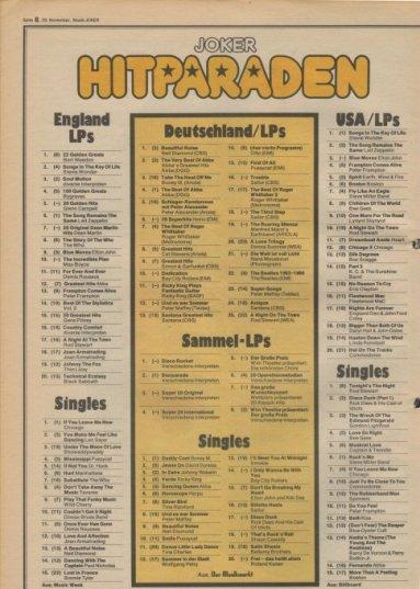 MusikJokerNovember1976_08A