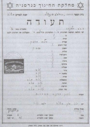 Das Zeugnis des Beno Salamanders aus dem Jahr 1951