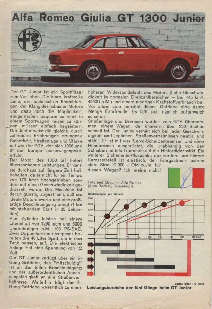 Die Werbung für Alfa Romeo erschliesst sich mir nicht, angesichts der Zielgruppe dieser Comic-Serie